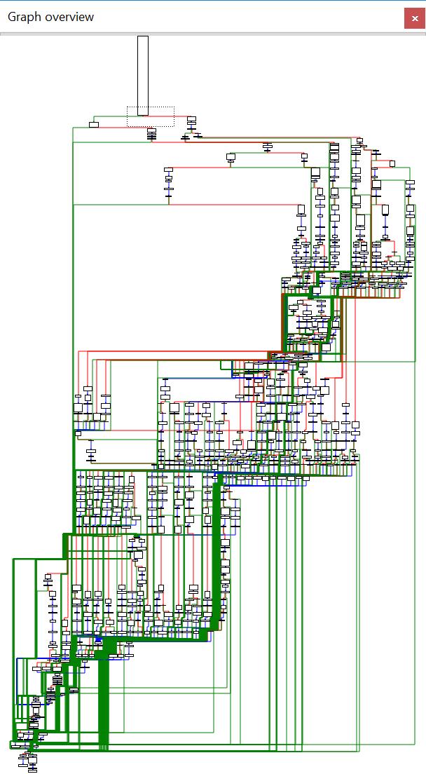A Universal Windows Bootkit – William Showalter